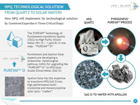 Solar Silicon Metal Producer (11).JPG