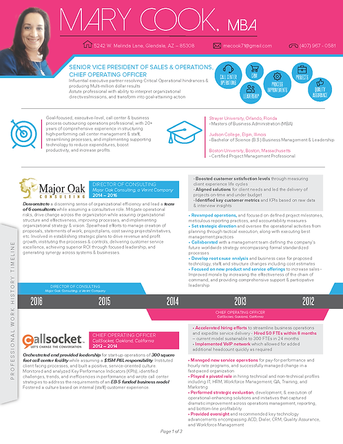 Mary Cook, MBA Infographic