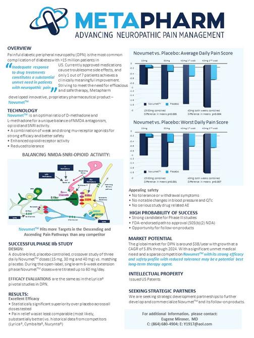 Advanced Neuropathic Infographic