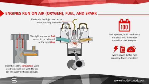Gasoline Fuel Injectors (2).JPG