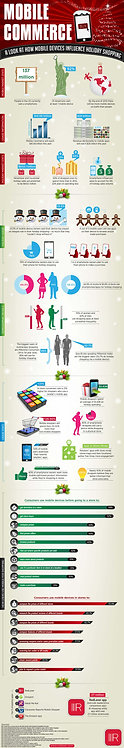 Mobile Commerce A Look At How Mobile Devices Influence Holiday Shopping Infograp