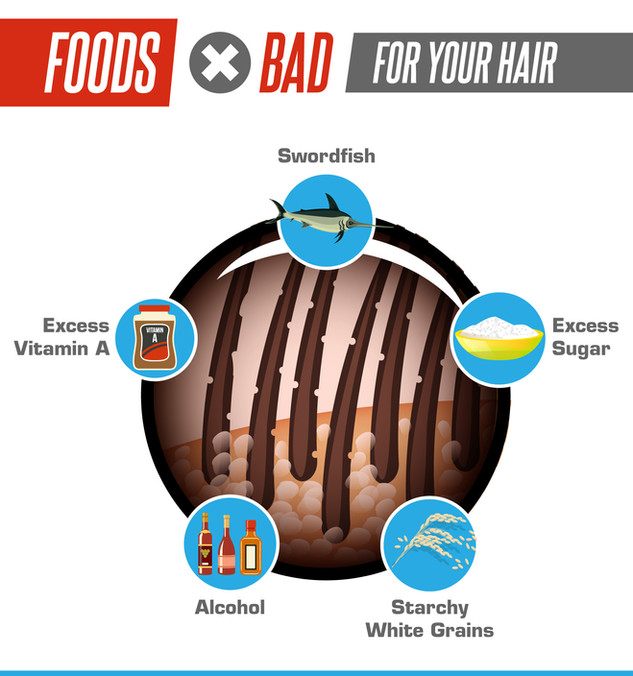 Foods bad for your hair copy