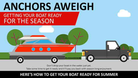 Getting Your Boat Ready for the Season