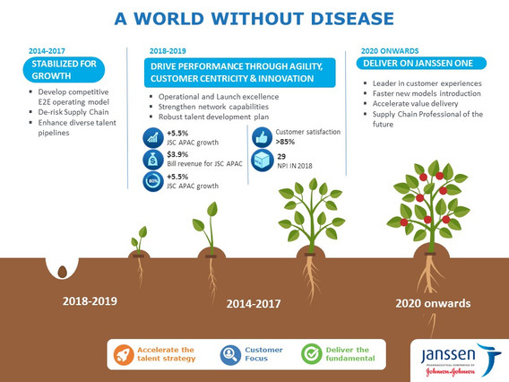 A World Without Disease