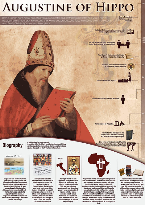 Augustine of Hippo Infographic