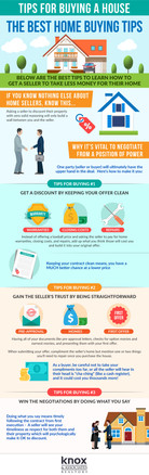 Tips For Buying a House