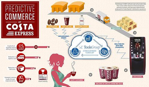 Predictive Commerce at Costa Infographic