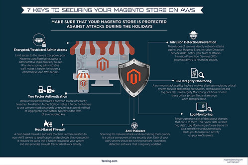7 Keys to Securing Your Magneto Store on AWS Infographic
