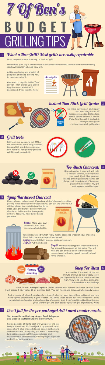 7 of Ben's Budget Grilling Tips