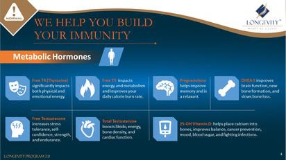 Hormones Growth (4).JPG