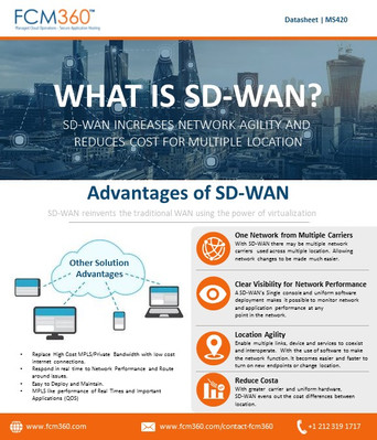 What is SD WAN Playbook