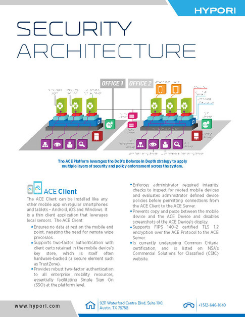 Security Architecture Brochures