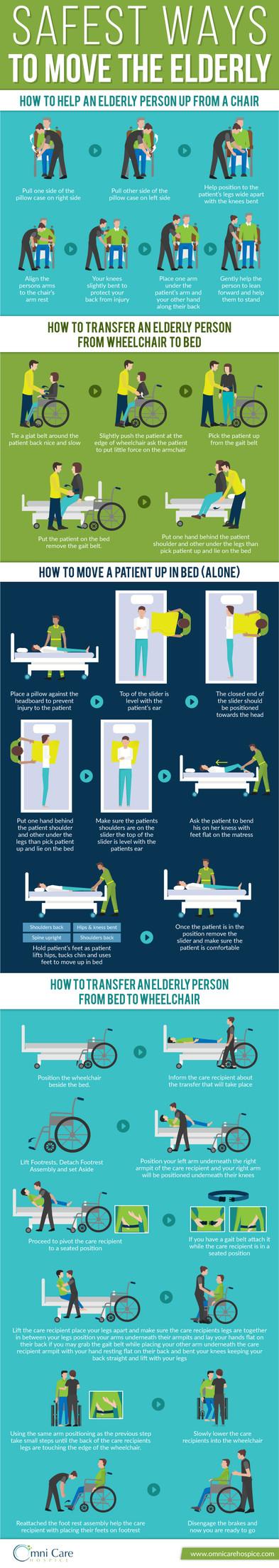 Safest Ways to Move the Elderly