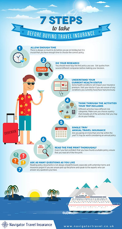 7 Steps to Take Before Buying Travel Insurance Infographic