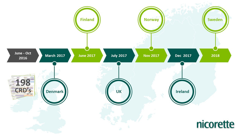 Nicorette Timeline (1).JPG