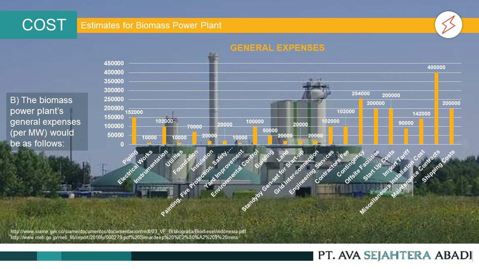 10 MW Bio Gas (14).JPG