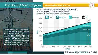 Renewable Energy (4).JPG