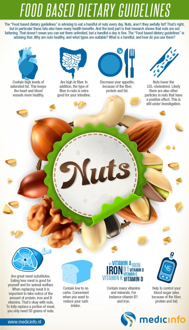 Food Based Dietary Guidelines