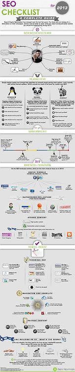 SEO Checklist 2013