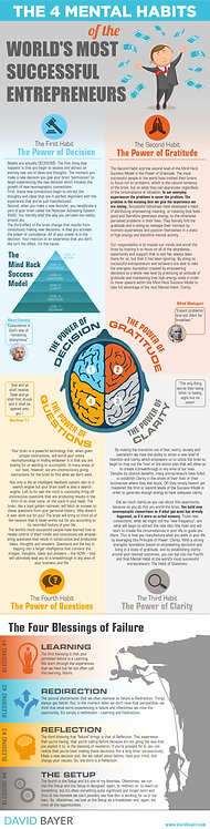The 4 Mental Habits of the World 'S Most Successful Entrepreneurs Infographic