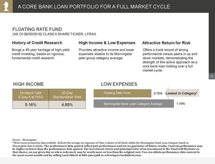 Floating Rate Fund - Market & Product Opportunity