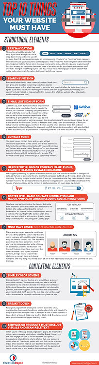 Top 10 Things Your Website Must Have Structural Element Infographic