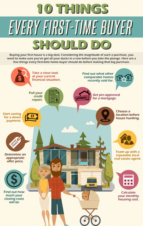 10 Things Every First-Time Buyer Should Do