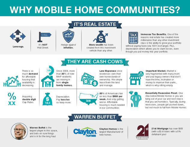 Why Mobile Home Communities Brochure