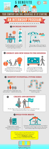 5 Benefits Your Company Take Advantage Of By Starting