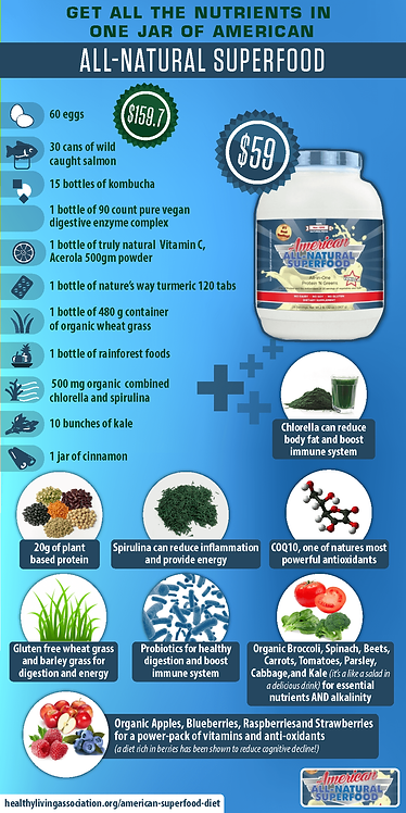 Get All the Nutrients in One Jar of American Infographic