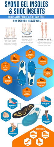Syono Gel Insoles & Shoe Inserts for Plantar Fasciitis Foot Pain Relief