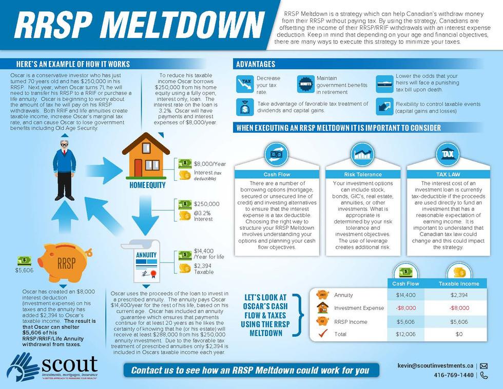 RRSP Meltdown_Page_2.jpg