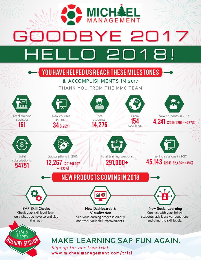 Michael Management Goodbye 2017 Hello 2018