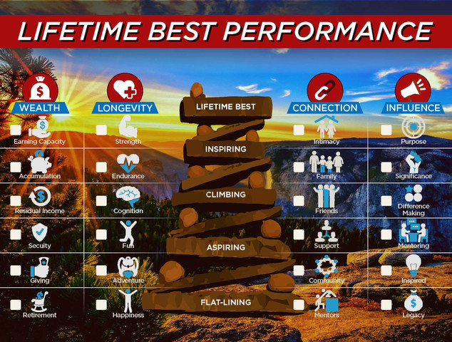 Lifetime Best Performance Brochure