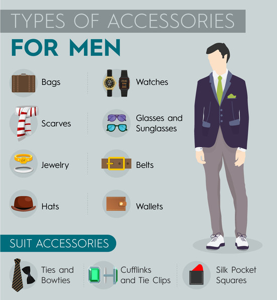 Types of Accessories for Men