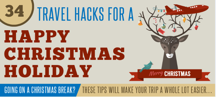 TRAVEL HACKS FOR A HAPPY CHRISTMAS HOLIDAY - INFOGRAPHIC