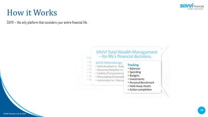 Savvi Financial Simply Smart Advice (16)