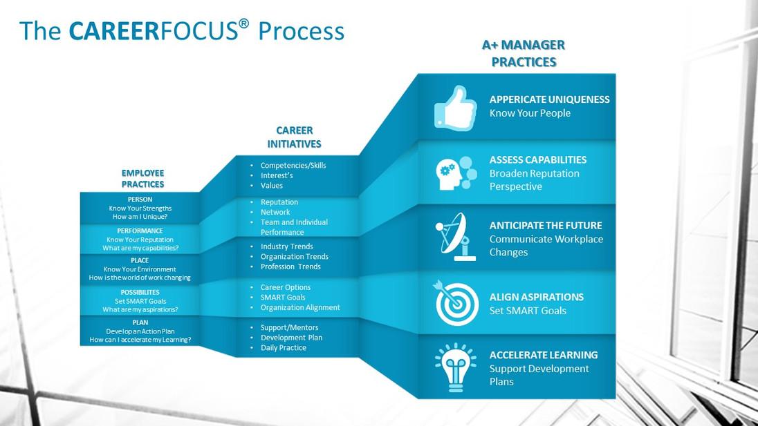 Career Focus (3).JPG