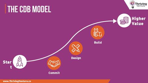 The CDB Model