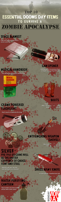 Top 10 Essential Dooms Day Items to Survive a Zombie Apocalypse