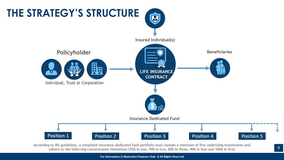 The PGT Strategies (9).JPG