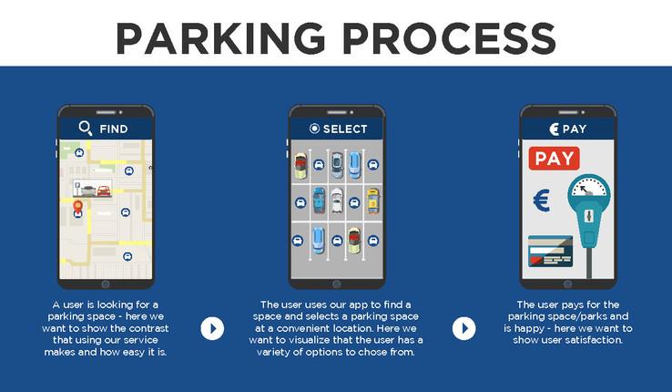 Parking process_Page_1.jpg