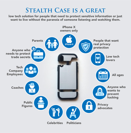 Stealth case is a great