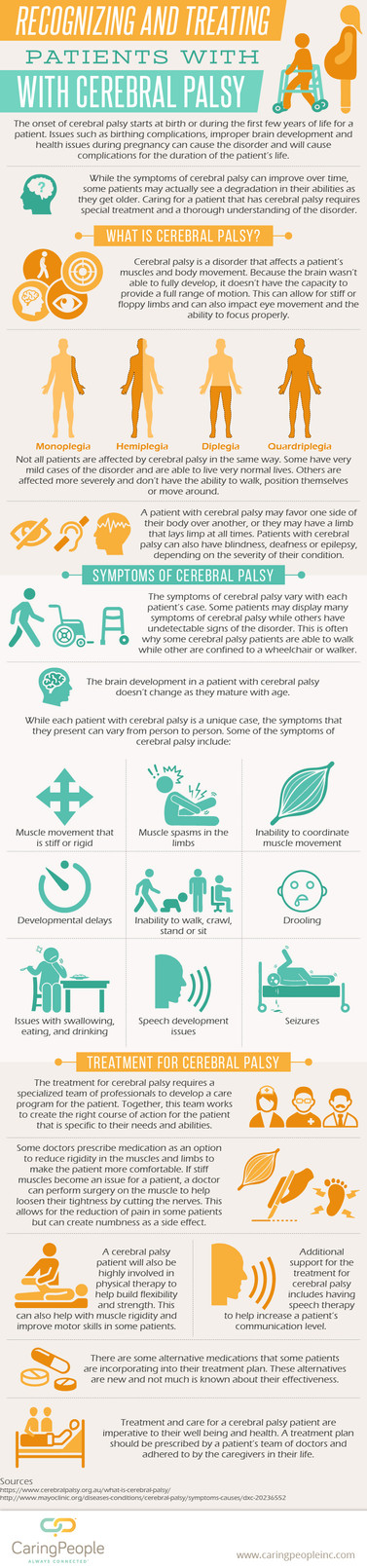 Recognizing and Treating Patients with Cerebral Palsy