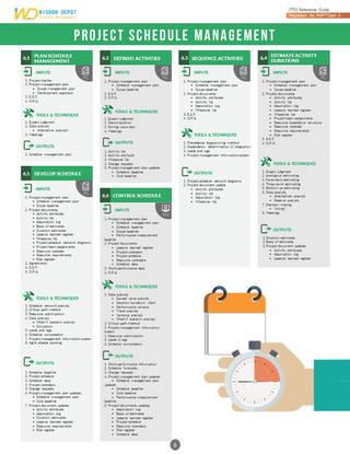 Preparation_for_PMP®_Exam_6_Playbook_(6)