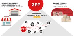 ZPP_illustration