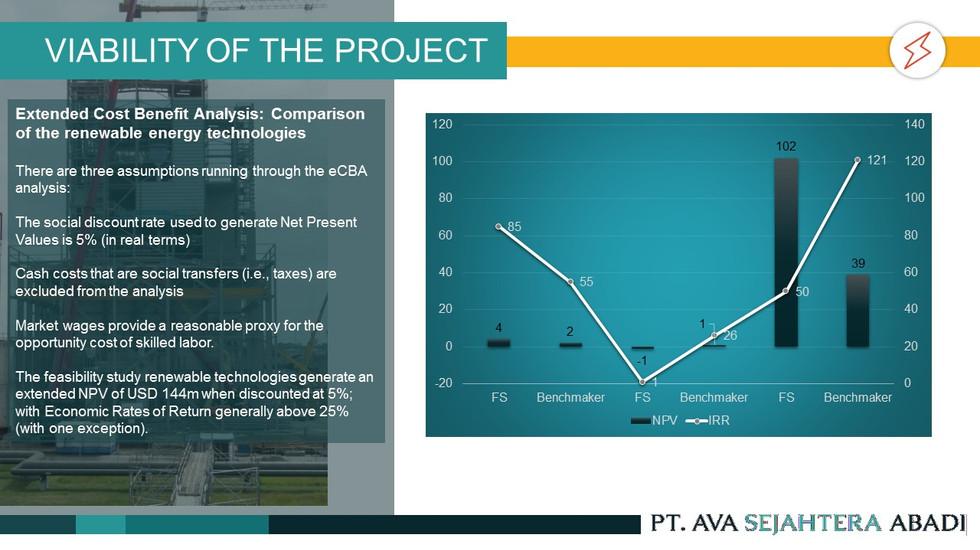 10 MW Bio Gas (20).JPG