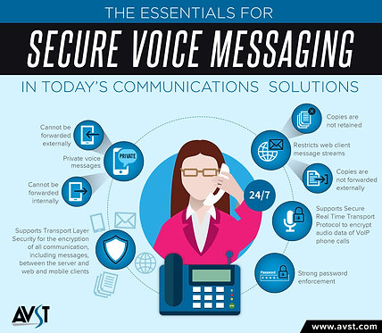 The Essentials for Secure Voice Messaging Infographic
