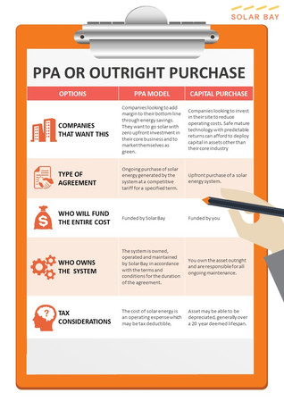 Solar Bay Sales Playbook (7).JPG
