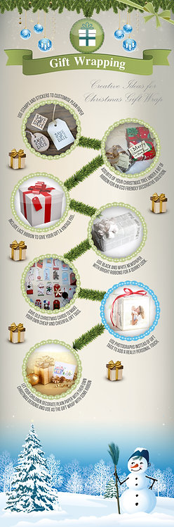 Gift Wrapping Infographic